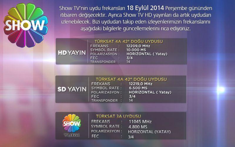 tv frekansları türksat